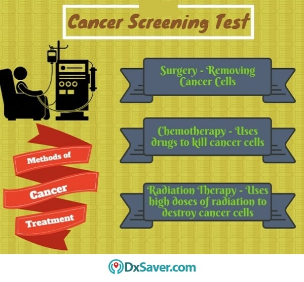 Know more about the different methods of cancer treatment.