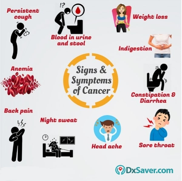 Know more about the signs and symptoms of cancer.