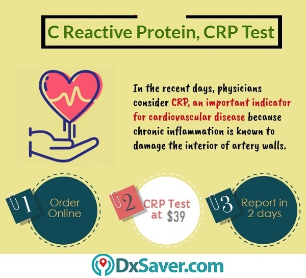 Know more about the importance of CRP test and the CRP test cost in the U.S.