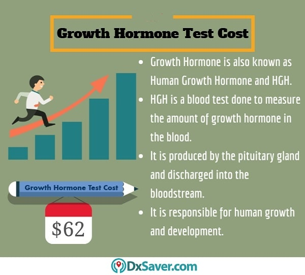 Know more about the growth hormone test and the growth hormone test cost in the U.S.