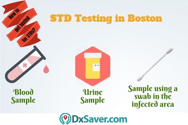 Know about the different methods to check for STDs and STD treatment near me
