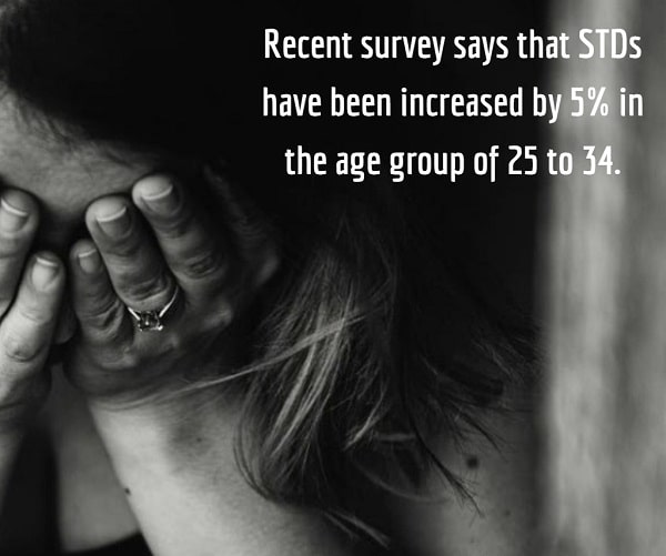 Prevalence of STDs among the young people - STD Testing in Miami