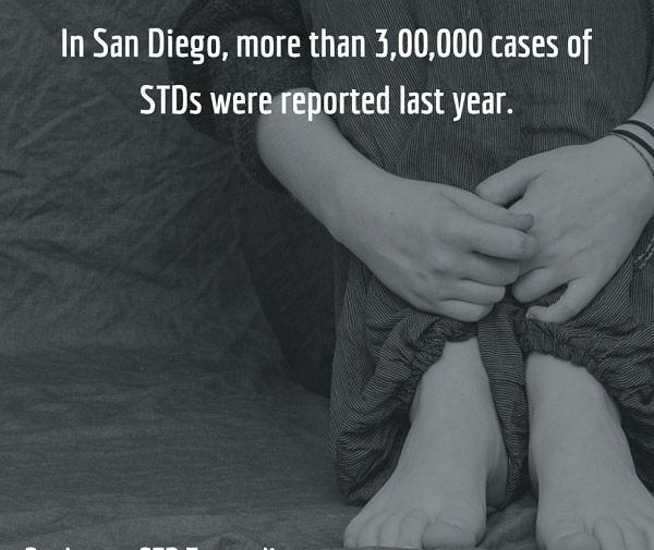 Know more about the prevalence of STDs in San Diego and STD treatment near me