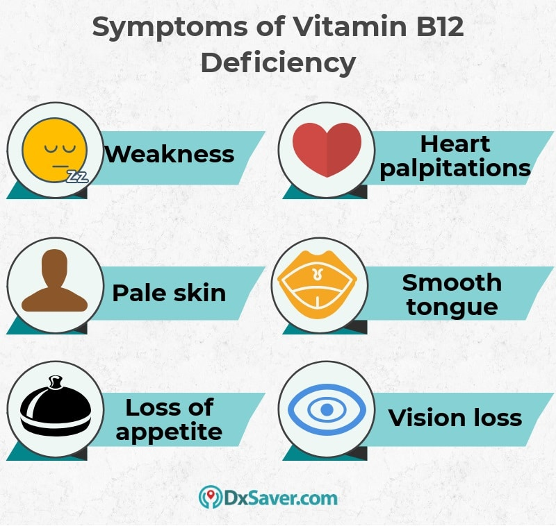 Know more about the symptoms of vitamin B12 deficiency.