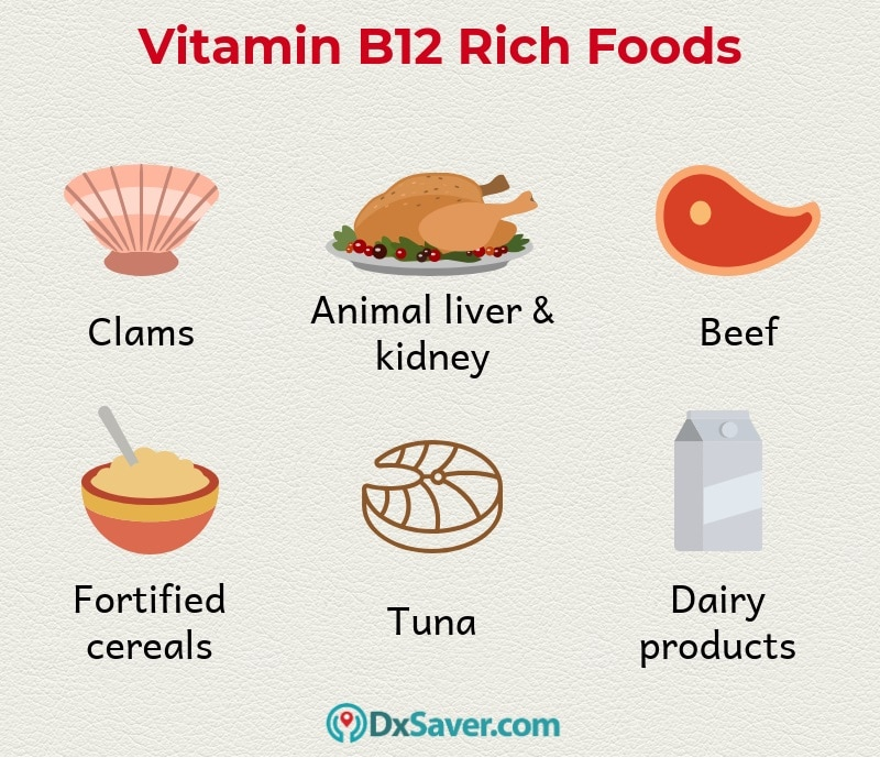 Know more about the foods that contain vitamin B12.