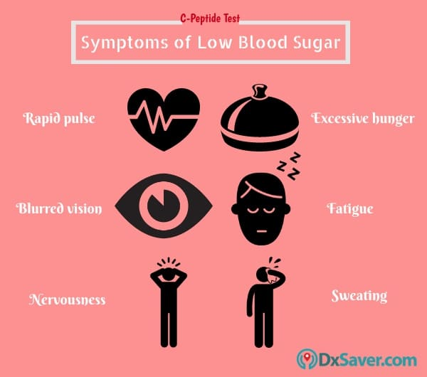 Know more about the symptoms of low blood sugar levels (hypoglycemia).