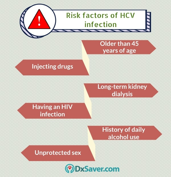 Know more about the risk factors of HCV infection.