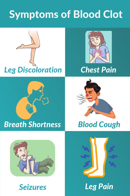 Symptoms of a Blood Clot in Men and Women