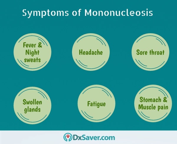 Know more about the symptoms of mononucleosis.