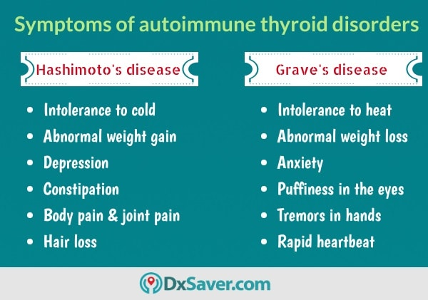 Know more about the symptoms of autoimmune thyroid disorders.