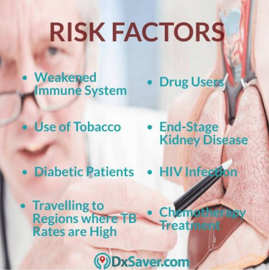 Know more about the risk factors that increase the chance of getting tuberculosis.