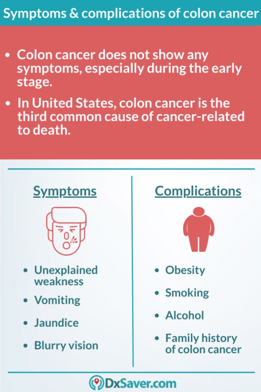Colon cancer stages-more about test for colon cancer & treatments