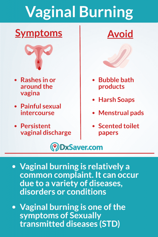 Know more about causes of vaginal burning and itching & preventive measures