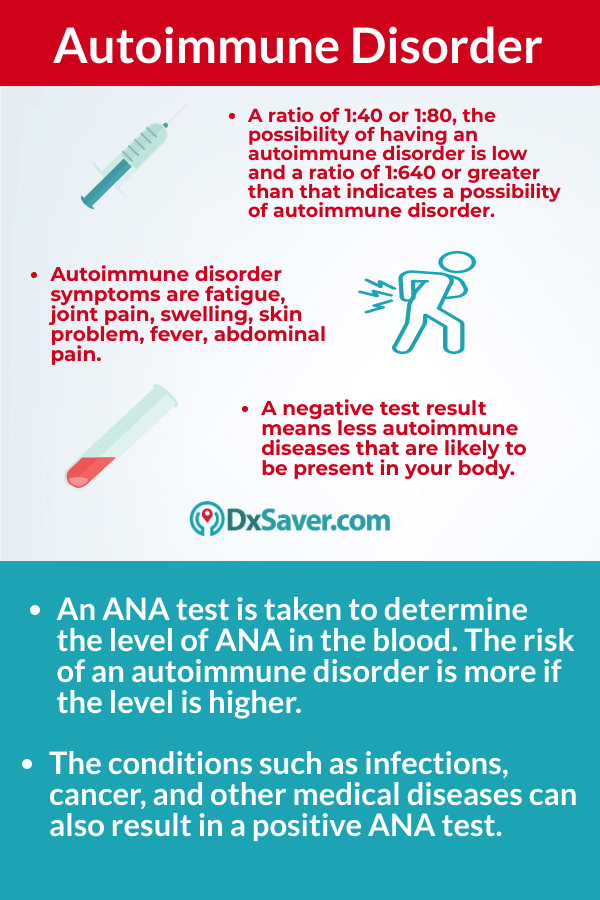 Know about autoimmune disorder, ANA test result interpretation & What is an ANA blood test