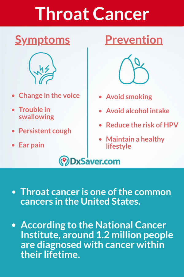Know more about symptoms of throat cancer, prevention & stages