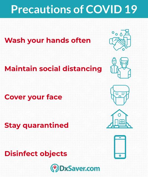 Precautions to be taken for coronavirus