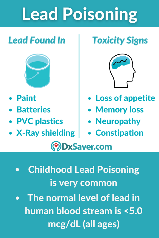 Lead Heavy Metal Poisoning Symptoms and Causes