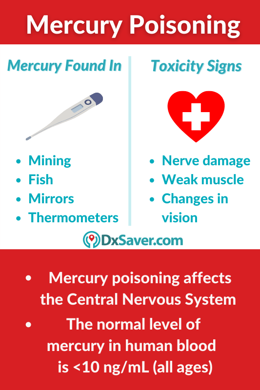Mercury Poisoning Symptoms & Causes, more about heavy metal toxicity