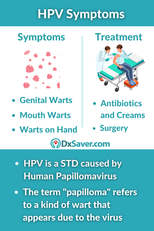 What is HPV and HPV Symptoms, Treatment for Wart Removals