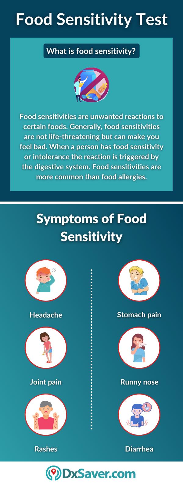 Food Sensitivity and Symptoms
